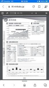 東京海上 外国株式 401k(確定拠出年金:iDeCO