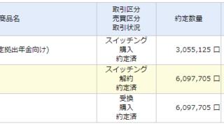 iTrust世界株式⇒野村 J-REITファンド(確定拠出年金)